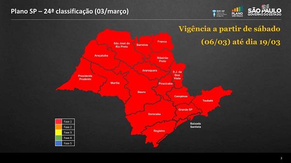 Franca e demais regiões do Estado voltam para fase vermelha do Plano SP